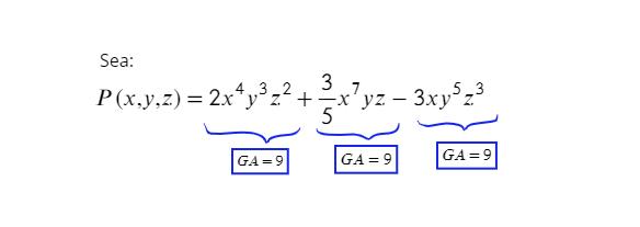 Ejemplo de Polinomio homogéneo