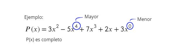Ejemplo de polinomio completo