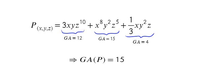 ejemplo - grado absoluto de un polinomio
