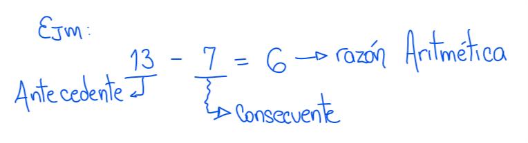 términos de la razón aritmética