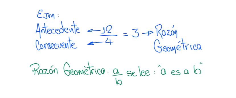 términos de la razón geométrica