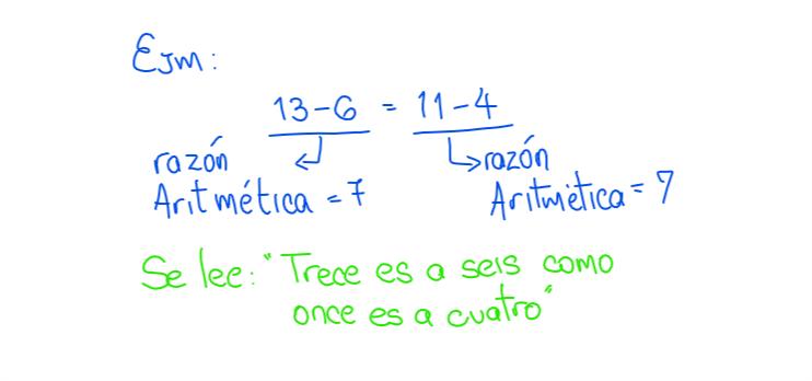 ejemplo de proporción aritmética