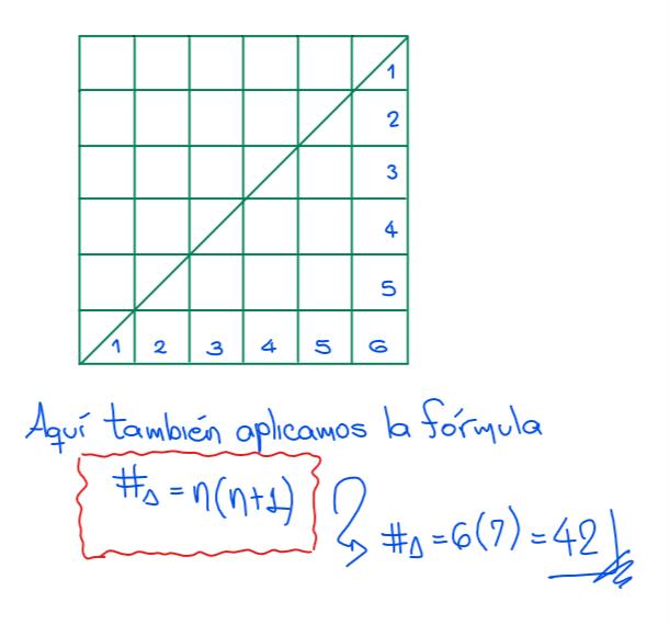 Solución - ¿Cuántos triángulos hay en la siguiente figura?