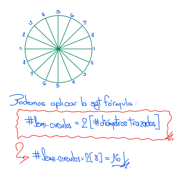 solución - ¿Cuántos semi-círculos hay en la siguiente figura?