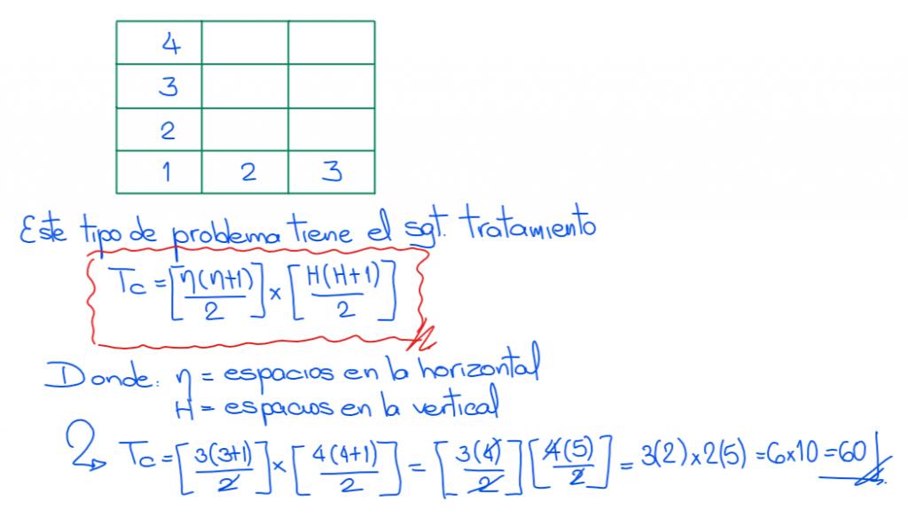 Solución Caso 3 Número total de cuadriláteros