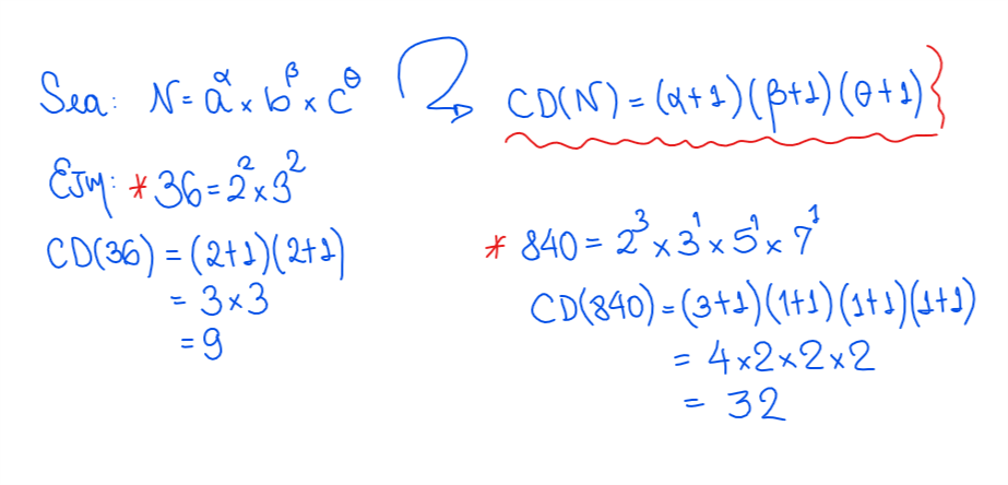cantidad de divisores de un número