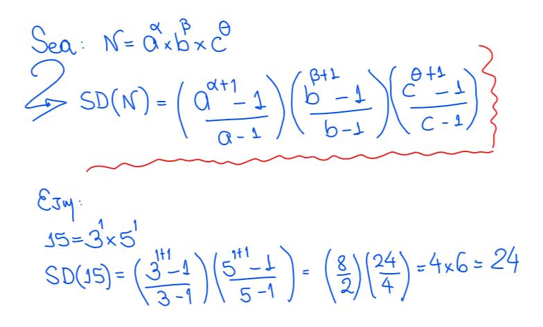 Suma de divisores de un número