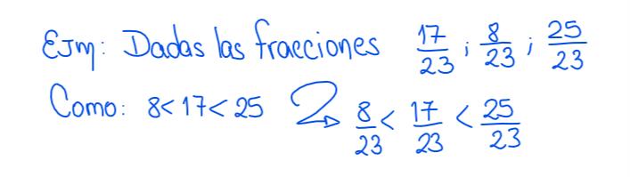 comparación de fracciones homogéneas