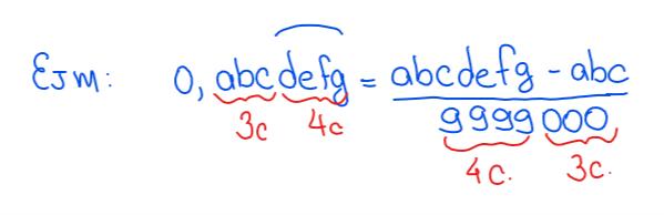fracción generatriz de un número decimal inexacto periódico mixto