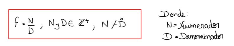 Notación de una fracción