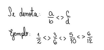notación de fracciones equivalentes