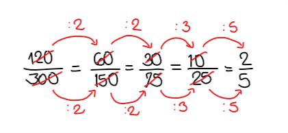 ejemplo de simplificación