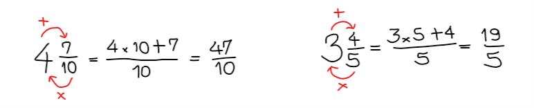 Ejemplo de conversión de número mixto a fracción
