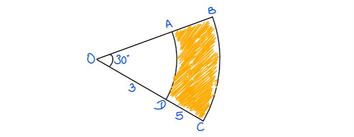 área de trapecio circular