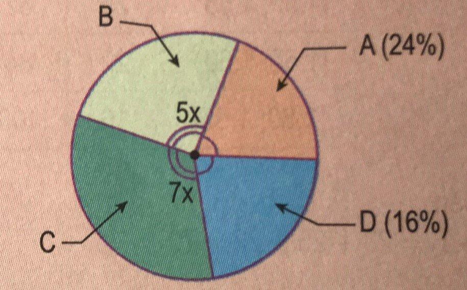 pregunta 7 estadística