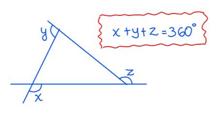 la suma de los ángulos externos de un triángulo mide 360°