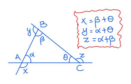 un angulo exterior siempre mide igual a la suma de sus ángulos opuestos internos.