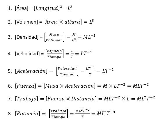 Calculo de la ecuación dimensional de las principales magnitudes derivadas