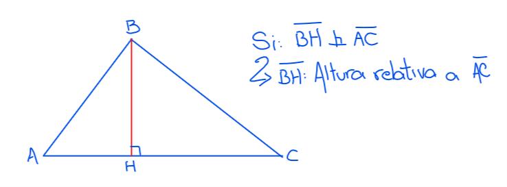 Altura BH relativa al lado AC