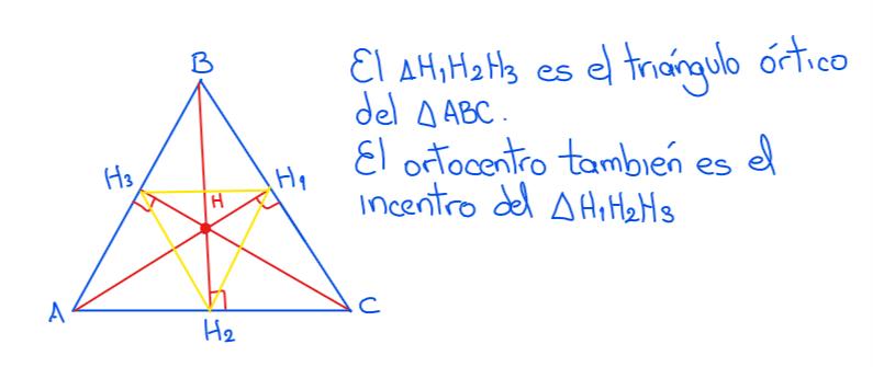 ortocentro en el triángulo acutángulo