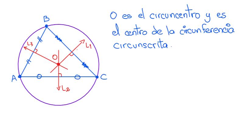 circuncentro en un triángulo acutángulo