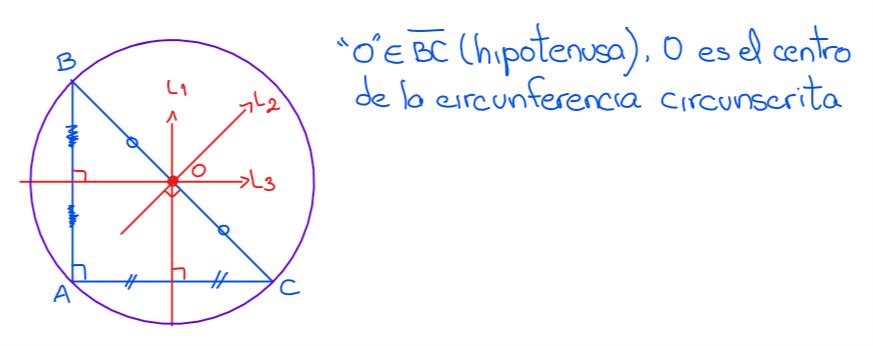 circuncentro en un triángulo rectángulo