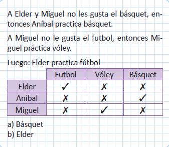 solución del ejercicio 4 orden de información