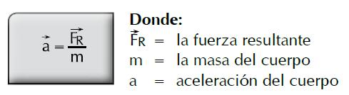 formula segunda ley de newton