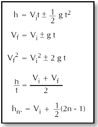 ecuaciones escalares de caida libre
