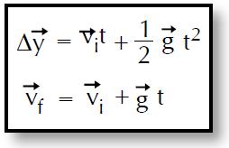ecuaciones vectoriales de caida libre