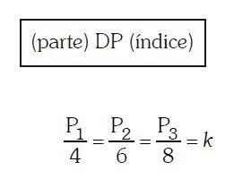 Reparto proporcional imagen 2