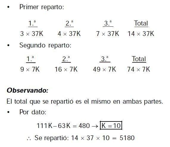 Reparto proporcional imagen 20