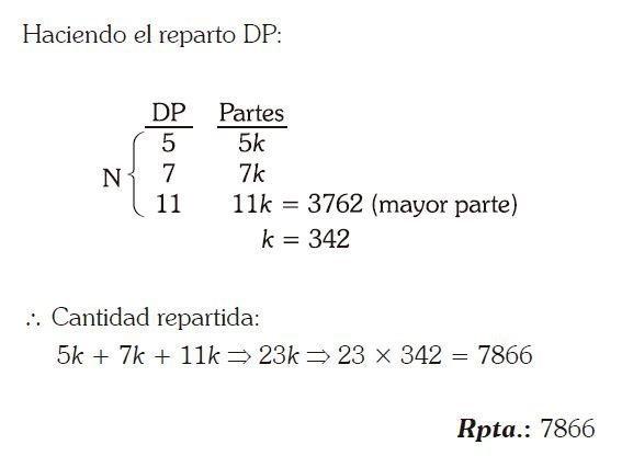 Reparto proporcional imagen 22