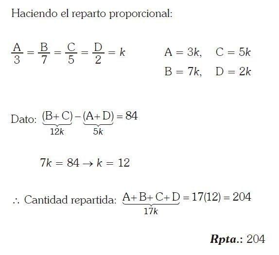 Reparto proporcional imagen 23