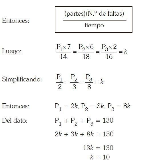 Reparto proporcional imagen 25