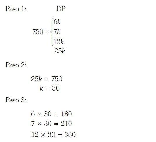 Reparto proporcional imagen 4