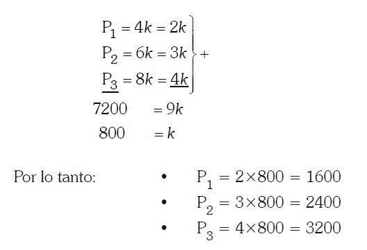 Reparto proporcional imagen 5