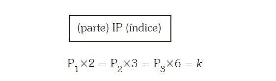 Reparto proporcional imagen 6