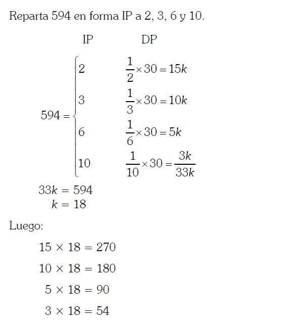 Reparto proporcional imagen 8