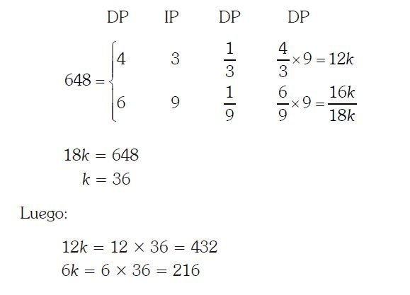 Reparto proporcional imagen 9