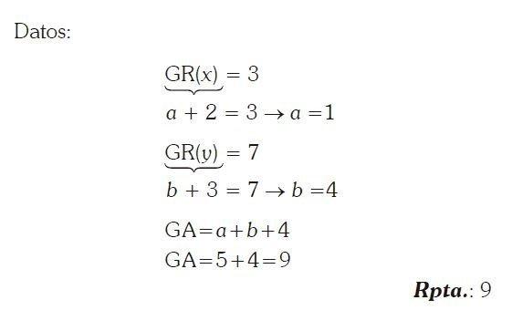 grado de un polinomio imagen 25