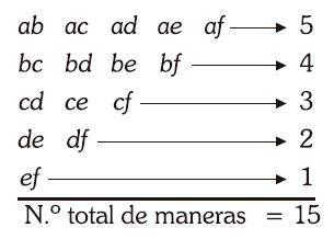 numero combinatorio imagen 1