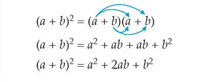cuadrado de la suma imagen 2
