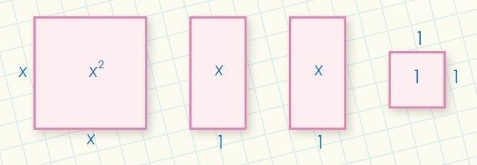 cuadrado de la suma imagen 3
