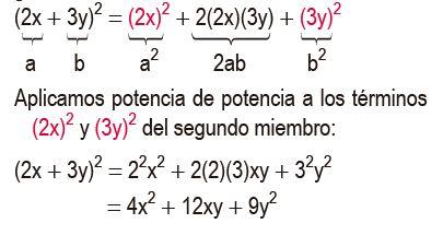 cuadrado de la suma imagen 7