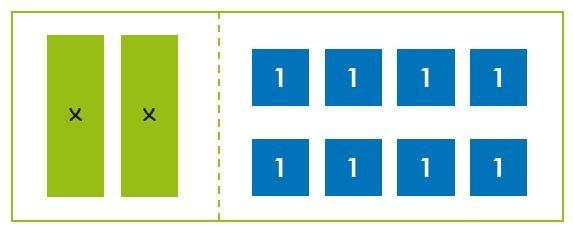 ecuaciones de primer grado imagen 61