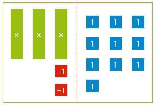 ecuaciones de primer grado imagen 64