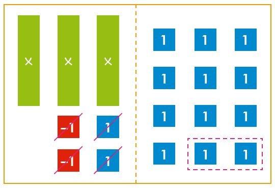 ecuaciones de primer grado imagen 65