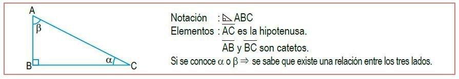 triángulos rectángulos notables imagen 5