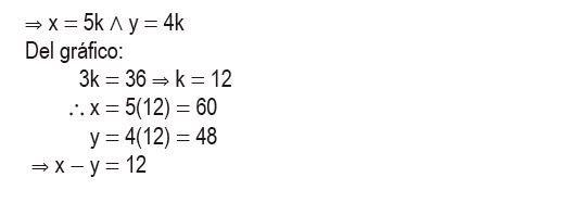 triángulos rectángulos notables imagen 52
